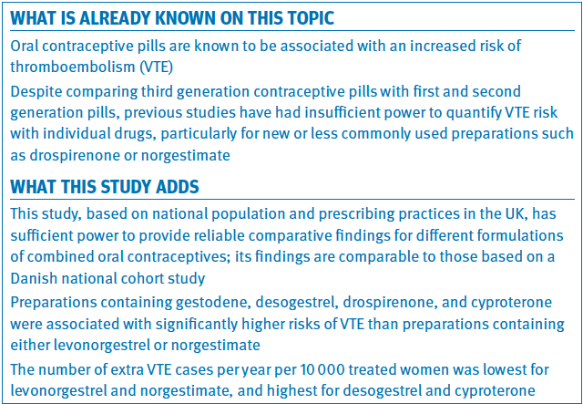 2015 Study BMJ screen shot